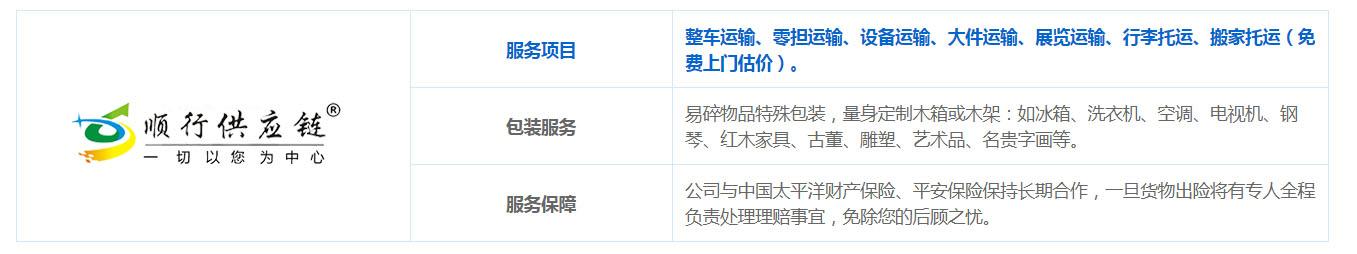深圳到龙港货运公司(图1)